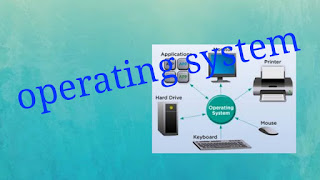 Image for operating systems software