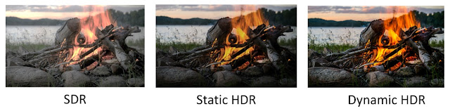 Dynamic HDR in HDMI 2.1