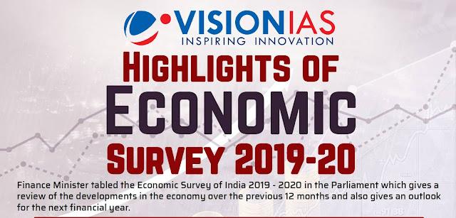 Vision IAS Economic Survey Summary 2019-20