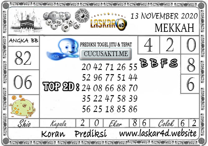 Prediksi Togel MEKKAH LASKAR4D 13 NOVEMBER 2020