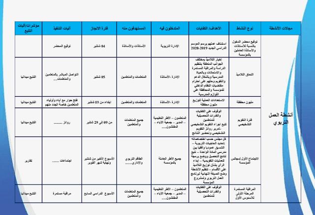 البرنامج السنوي للعمل التربوي وللأنشطة المندمجة والأنشطة الموازية