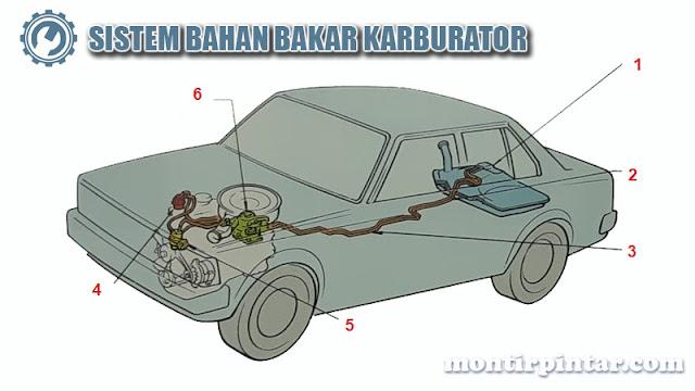 Sistem bahan bakar konvensional (karburator)