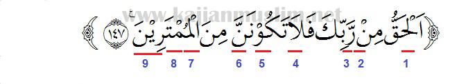 Hukum Tajwid Surat Al-Baqarah Ayat 147