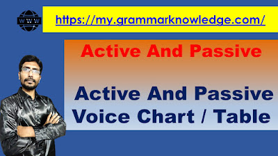 Active And Passive Voice Chart / Table