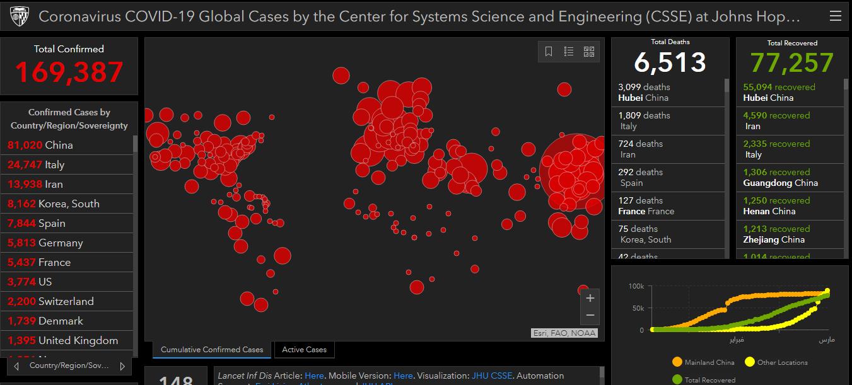 فايروس كورونا corona مرض كورونا ,وباء كورونا انتشار .المرض  خريطة تفاعلية لمتابعة انتشار فيروس كورونا حول العالم بتفصيل والارقام
