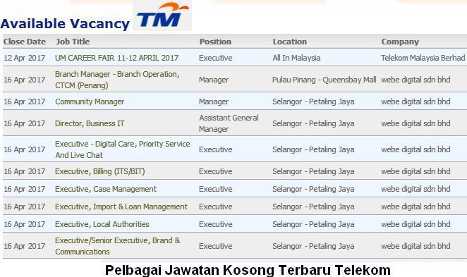 Pelbagai Jawatan Kosong Terbaru Telekom - Apply Job Here ...