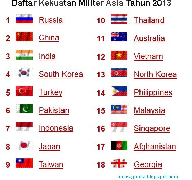 daftar kekuatan militer asia tahun 2013 - http://munsypedia.blogspot.com/