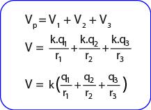 Rumus besar potensial listrik oleh beberapa muatan sumber