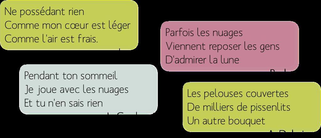 Français IES Santa BárbaraNiveau A1 A2: Les saisons en haiku