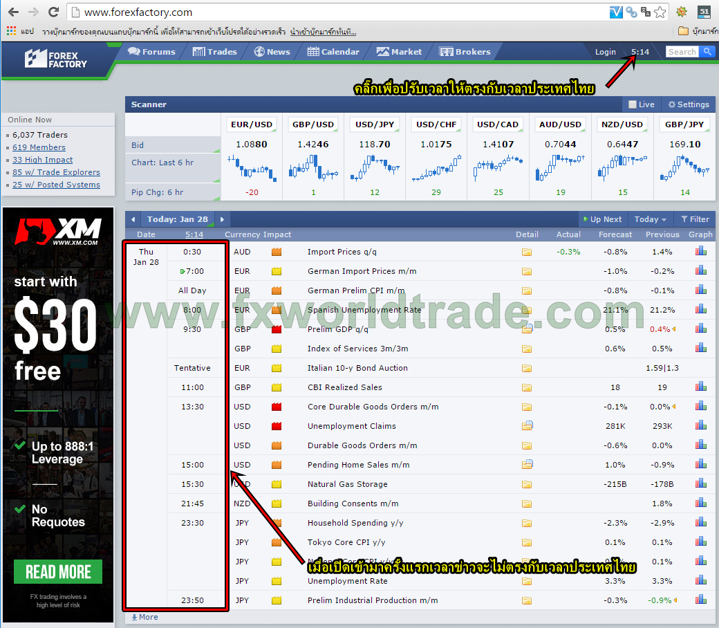 Forex factory gold rate