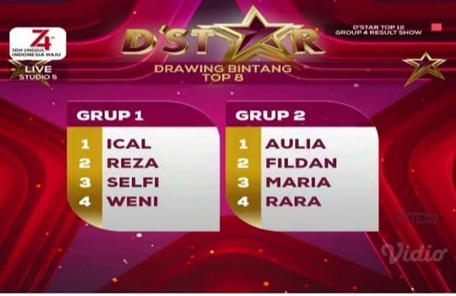 Pembagian Grup Top 8 D'Star Indosiar 2019 - IGdstar_indosiar