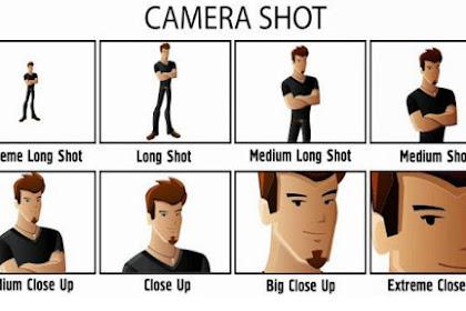 Pentingnya Pemahaman Type of Shoot dalam Pembuatan Sebuah Video