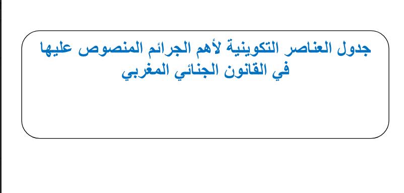 جدول مبسط للعناصر التكوينية لأهم الجرائم المنصوص عليها في القانون الجنائي المغربي pdf