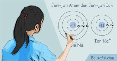 Menganalisis jari-jari ion