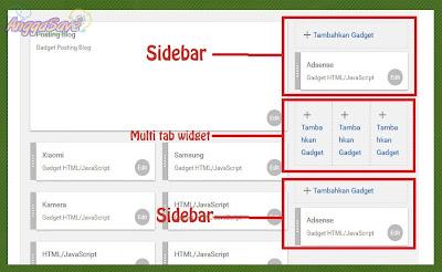 Cara Memasang Iklan Diatas Multi Tab Sidebar