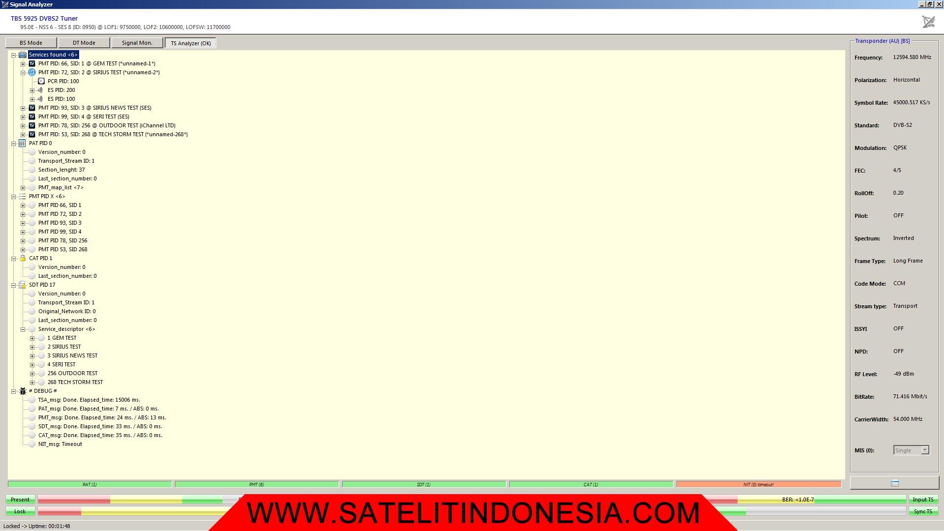 Transponder Sirius TV Malaysia di Satelit SES 12