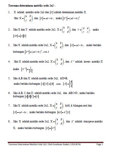 Rrumus-rumus Praktis Determinan Ordo 2x2