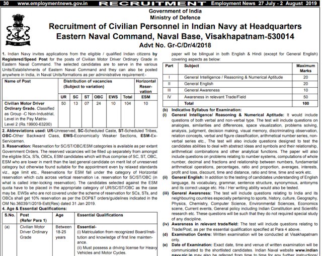 Recruitment of 104 Civilian Personnel in The Indian Navy 2019