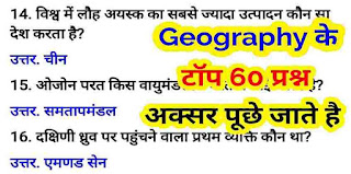 Indian Geography PDF for Competitive Exams