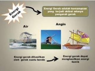 contoh pemanfaatan energi angin bagi kehidupan