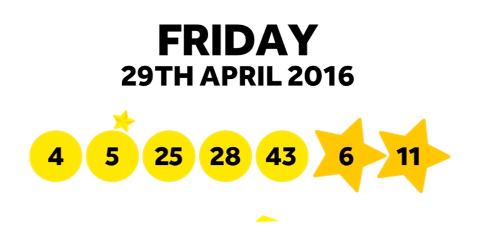 The National Lottery Friday 'EuroMillions' draw results from 29th April 2016