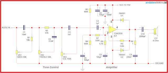 Skema rangkaian amplifier TDA 2030 watt dengan tone control sederhana