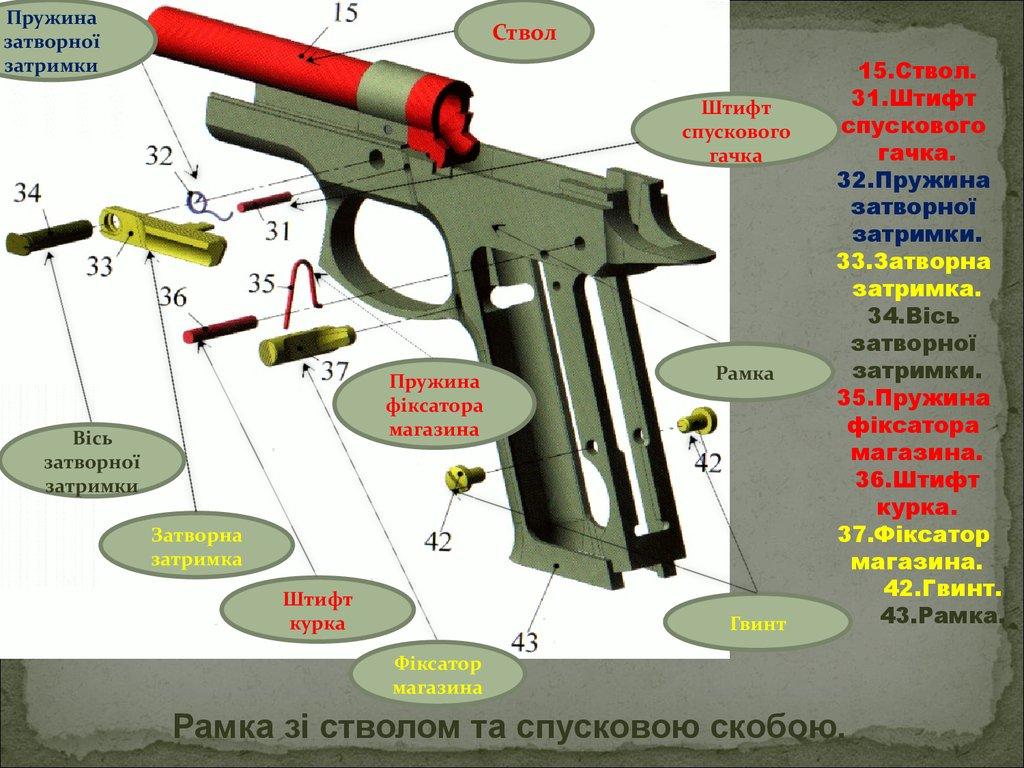 будова Форт-12