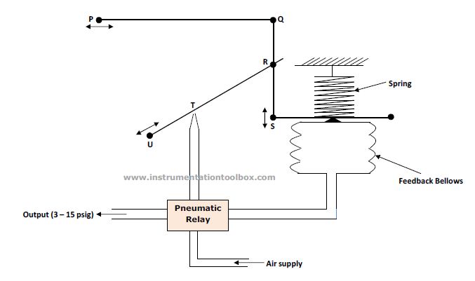 Plc Ladder Diagram moreover Nlight Wiring Diagram as well More Sonoff in addition Spitem 983 1 together with Block Diagram Numerical Relay. on basic relay diagram