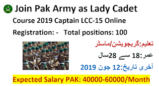 Join Pak Army as Lady Cadet Course 2019 Captain LCC-15