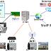 Pengertian PBX dan Proses Kerja PBX Server Softswitch