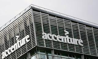 Accenture Mega Women Recruitment Drive for Freshers(Any Graduates)