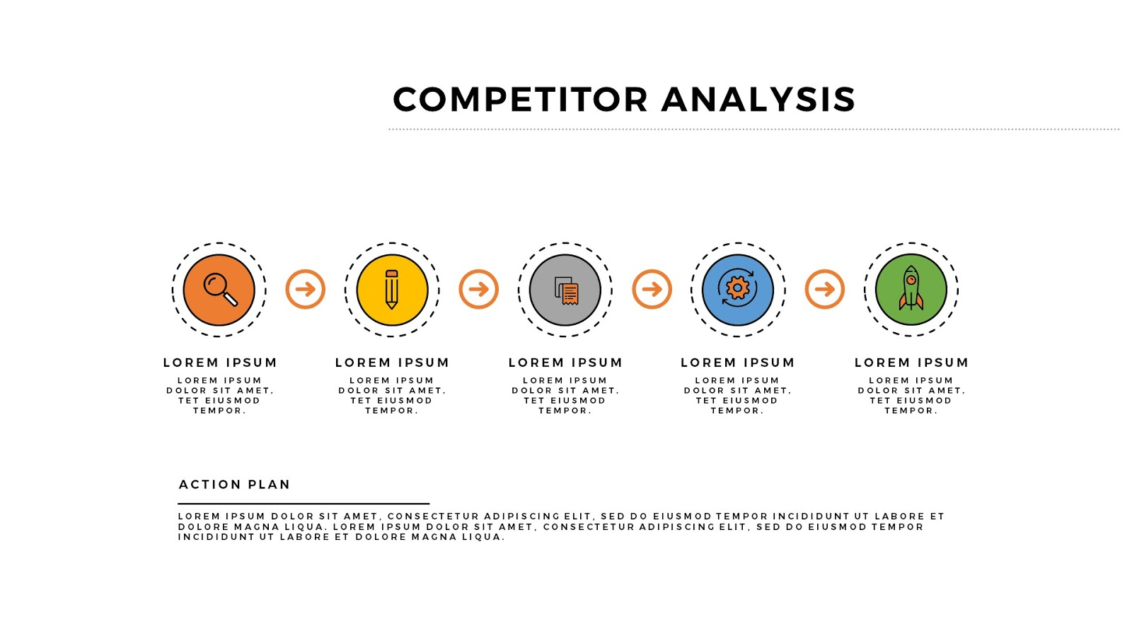 competitor analysis template powerpoint