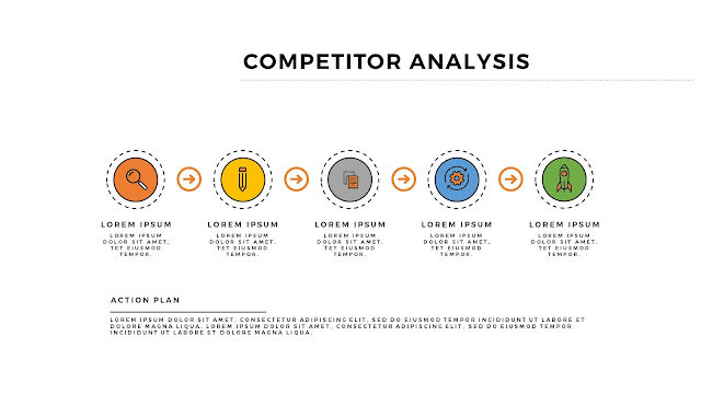 Free PowerPoint Templates for Infographic Competitor Analysis Presentation Slide 7