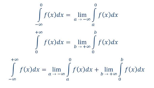 Modo de resolver esse tipo de integral imprópria