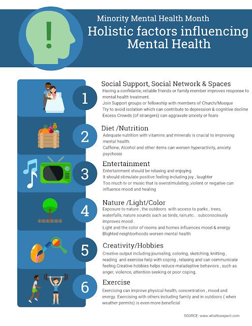 Mental Health Infograph
