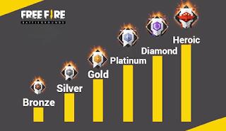 Free fire  rank  list