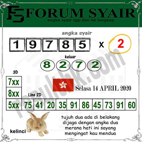 Prediksi HK Selasa 14 April 2020 - Forum Syair HK