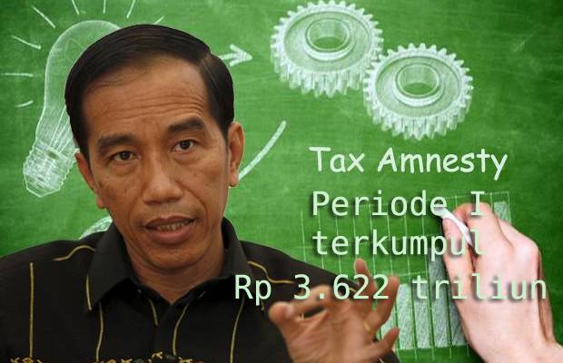 [Efek Tax Amnesti] Singapura Lagi Kelabakan, Karena Para Miliarder Indonesia Menarik Hartanya
