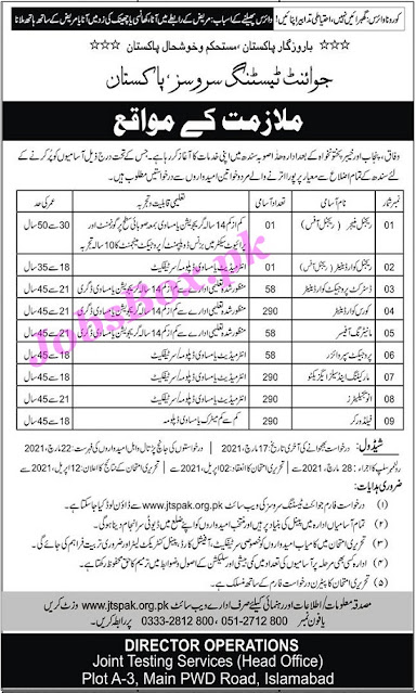 joint-testing-services-jts-pakistan-jobs-2021-application-form-download