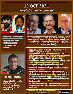 Daily Malayalam Current Affairs 12 Oct 2021