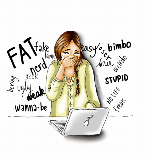 Cyber Bullying: How To Overcome Online Bullying