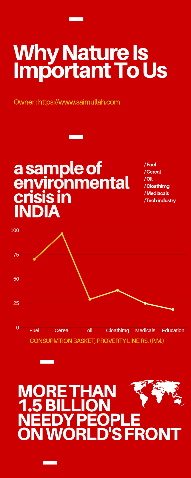 Nature, Environmental crisis in india, Why Nature Is Important To Us, Go Green,