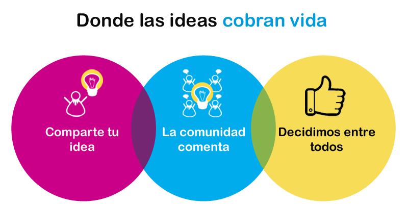 Suop ideas