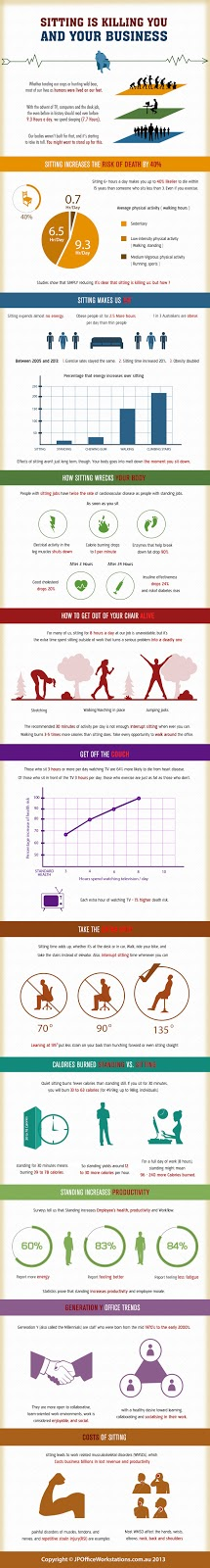 Infographic Sitting is Killing You and Your Business - Infographic Future of Work