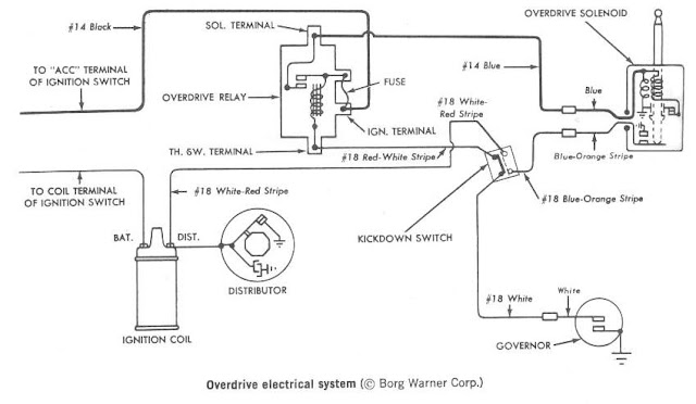 shoebox 50 ford headlight switch wiring diagram