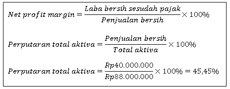 Perhitungan rasio earning power