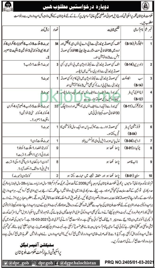 Latest Prosecution Department Balochistan Management Posts 2021