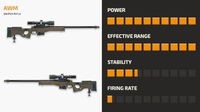 Senjata AWM PUBG