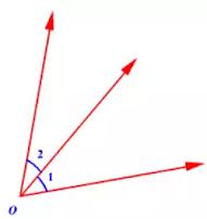 কোণ কাকে বলে (what is angle)-সন্নিহিত কোণ (adjacent angle)