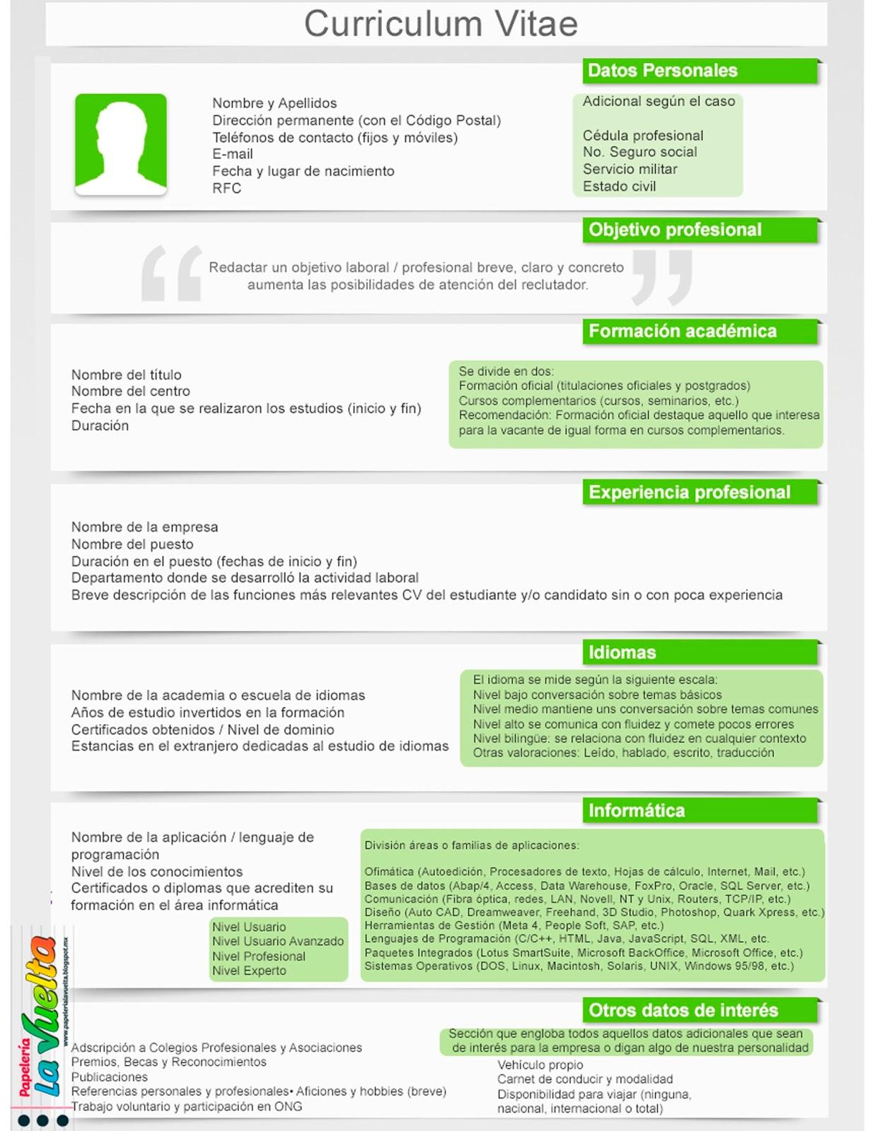 Papelería La Vuelta: Ejemplo de Curriculum Vitae